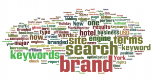 keywords-seo-brand-management